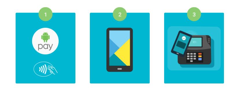 Smartfon Nexus 6p Lub Karta Google Play Od Alior Banku Finanse